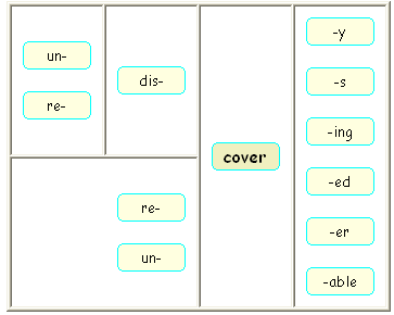 About Word Matrices